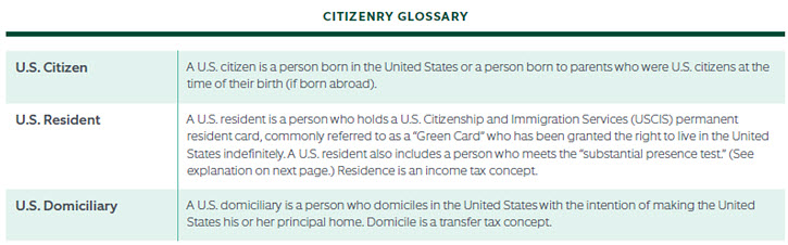 Tax Consequences Of Us Investments For Non Us Citizens